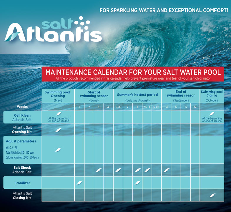 How To Read And Understand The Salt Water Swimming Pool Maintenance Calendar